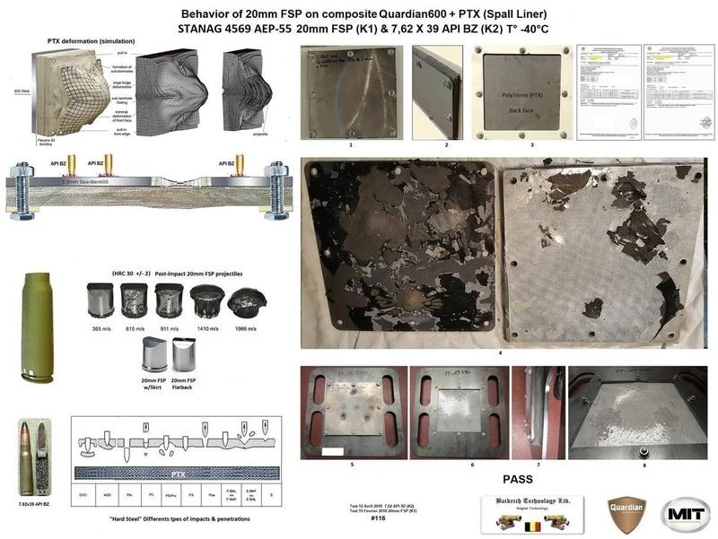 Proteccion Balistica STANAG niv. 2 contra proyectiles 20mm FSP Cible_12