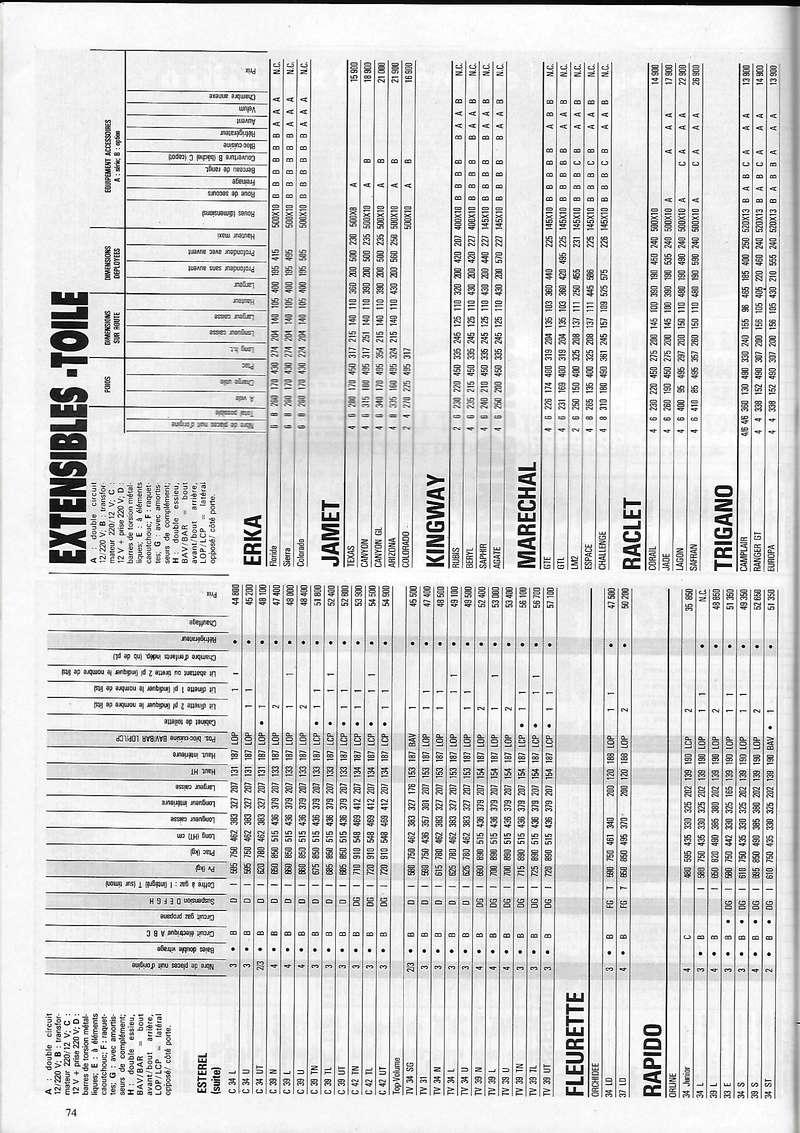 Esterel dans Le Caravanier - Page 3 154_0012