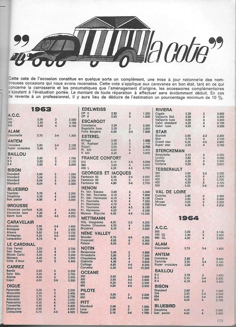Esterel dans Le Caravanier - Page 8 15_00013