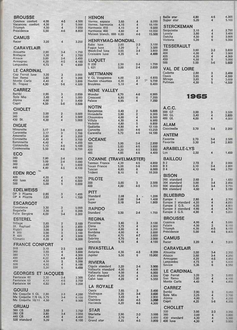 Esterel dans Le Caravanier - Page 8 15_00014