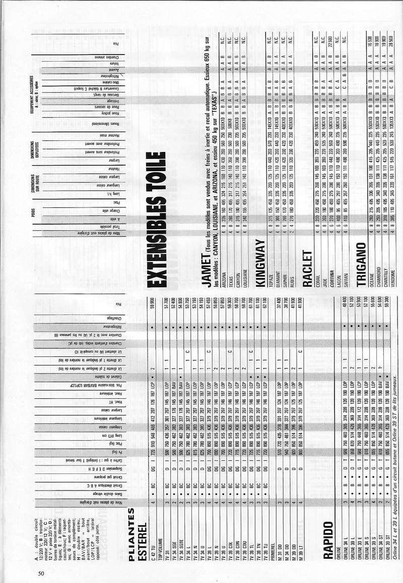 Esterel dans Le Caravanier - Page 4 168_0013