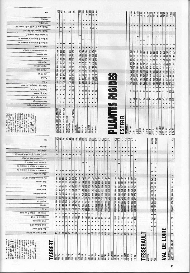 Esterel dans Le Caravanier - Page 4 168_0016
