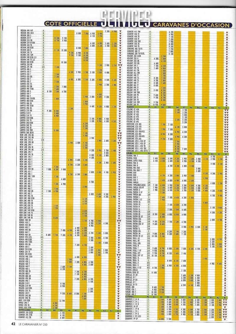 Esterel dans Le Caravanier - Page 7 250_0010