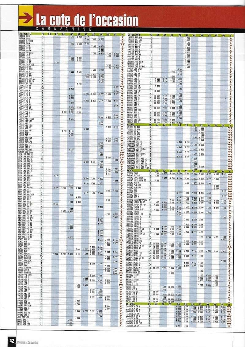 Esterel dans Le Caravanier - Page 8 264_0011