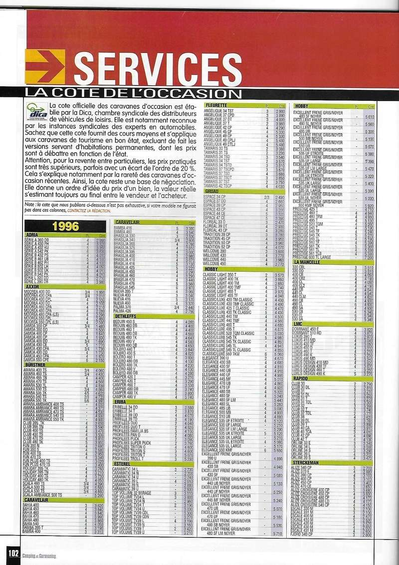 Esterel dans Le Caravanier - Page 8 286_0020