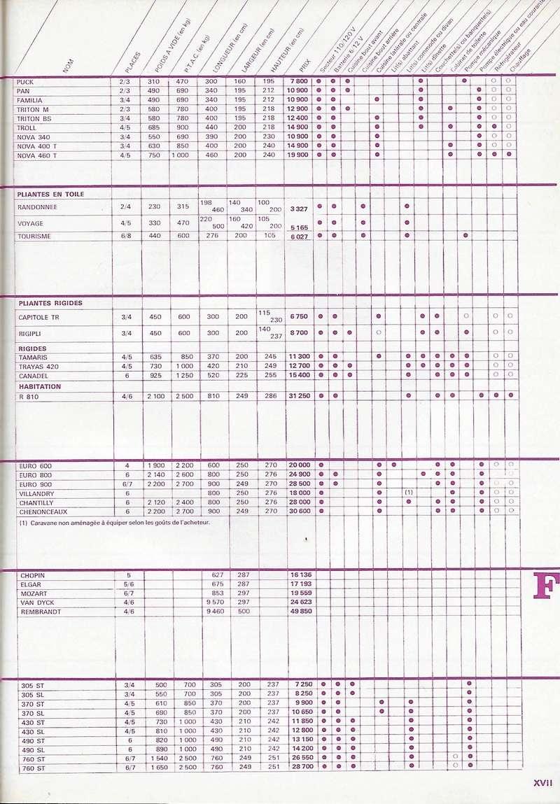 Esterel dans Le Caravanier - Page 8 30_00011