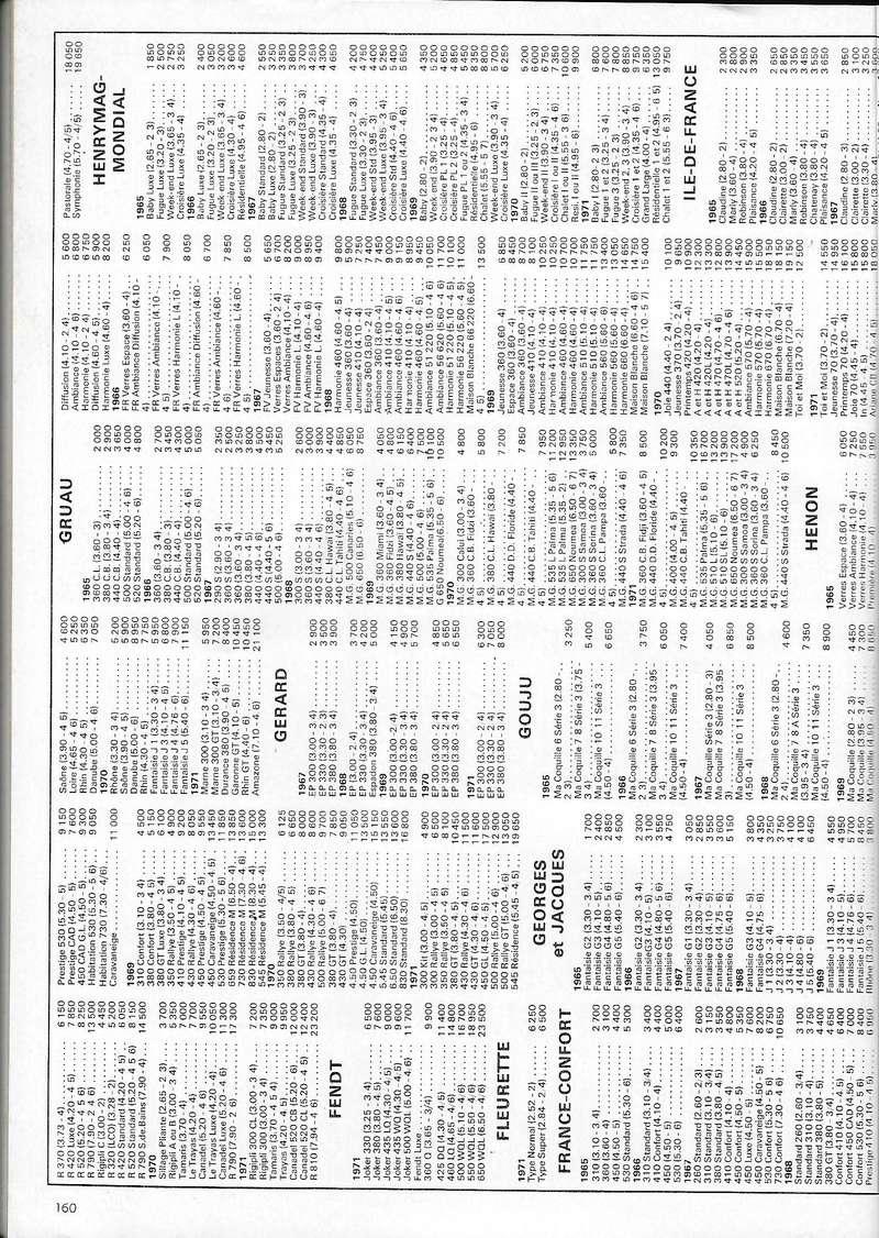 Esterel dans Le Caravanier - Page 8 31_00014