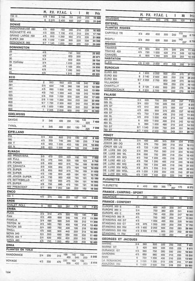 Esterel dans Le Caravanier - Page 3 33_00010