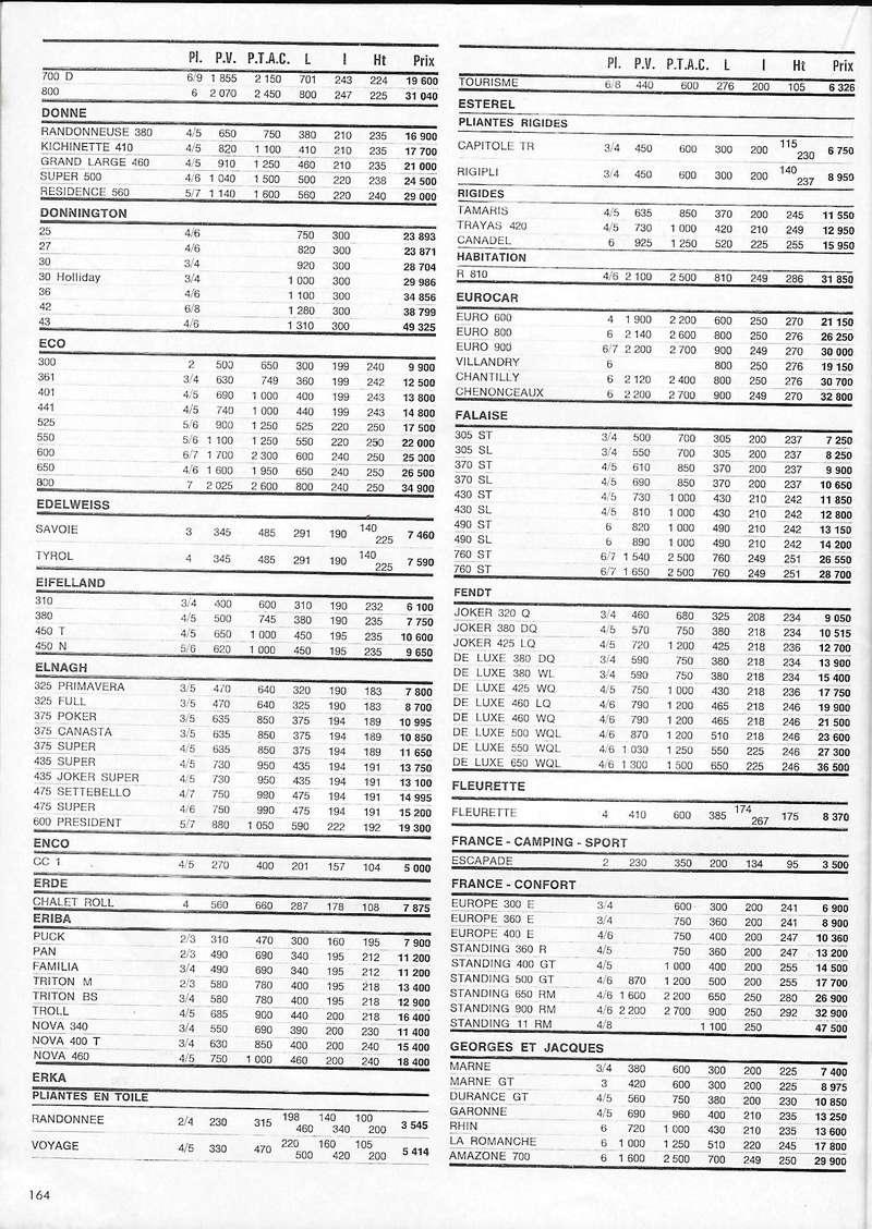 Esterel dans Le Caravanier - Page 8 34_00011