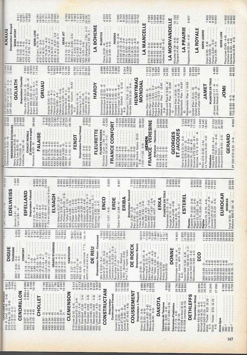Esterel dans Le Caravanier - Page 9 38_00012