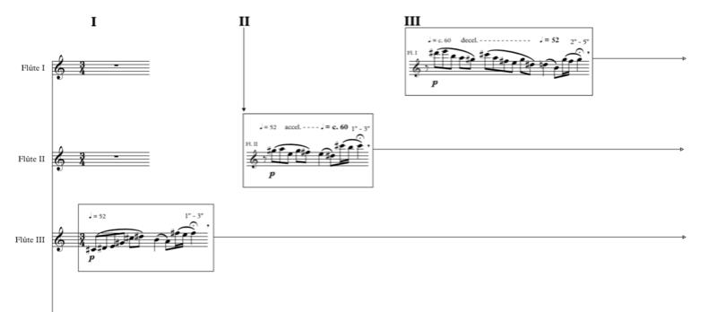 Qui compose ici? (2) - Page 7 Captur10