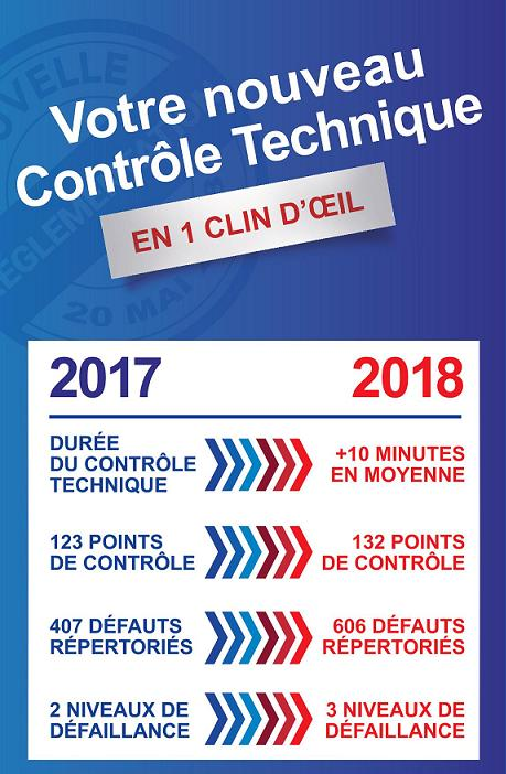 CT 0001110