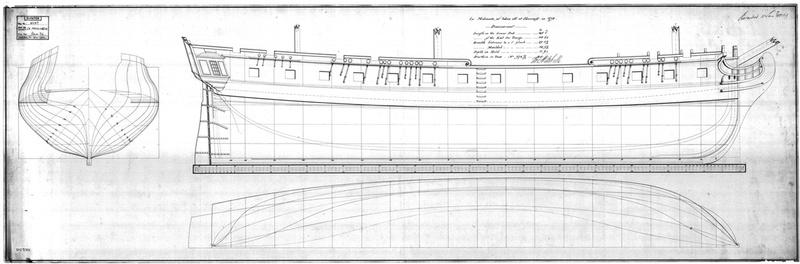 Mahonesa frégate- 34 canons1789 à 1:32 par A. Sorolla plans de Fermin Urtizberea - Page 3 Mahone11
