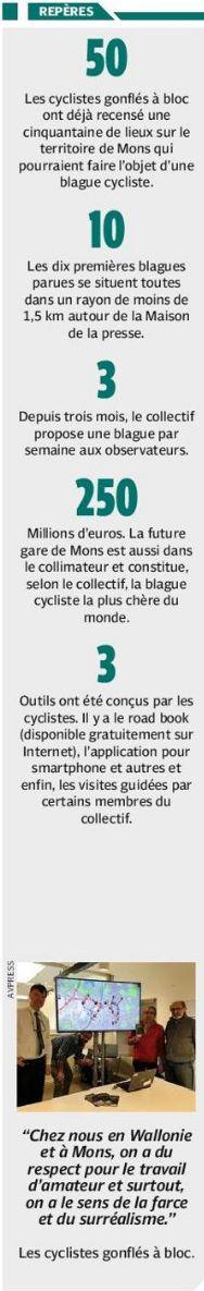 """2018-02-07 Action 2 """"Le safari urbain de la Capitale européenne de la blague cycliste"""" Dh411"""