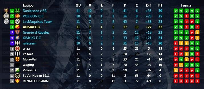 Liga Valenciana