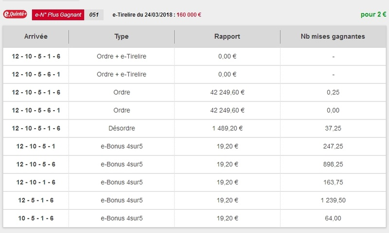 24/03/2018 --- VINCENNES --- R1C4 --- Mise 3 € => Gains 0 € Scree632