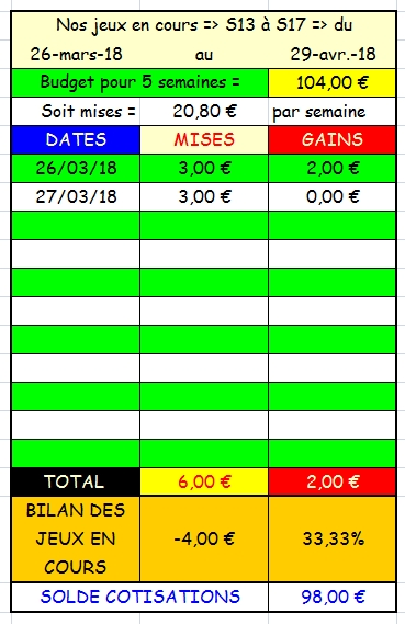27/03/2018 --- SAINT-CLOUD --- R1C3 --- Mise 3 € => Gains 0 € Scree644