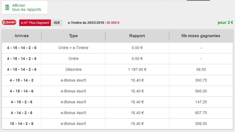 29/03/2018 --- CHANTILLY --- R1C3 --- Mise 3 € => Gains 0 € Scree654