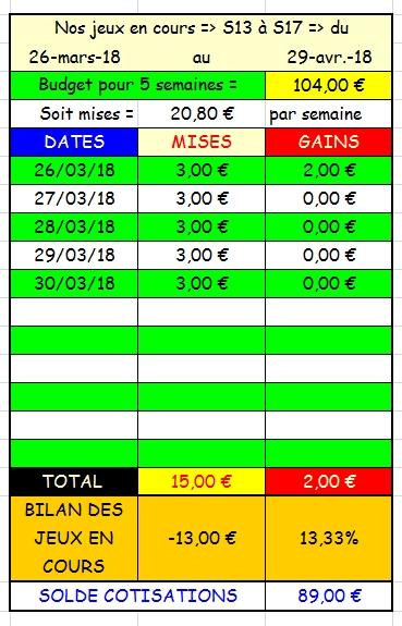 30/03/2018 --- VINCENNES --- R1C2 --- Mise 3 € => Gains 0 € Scree657