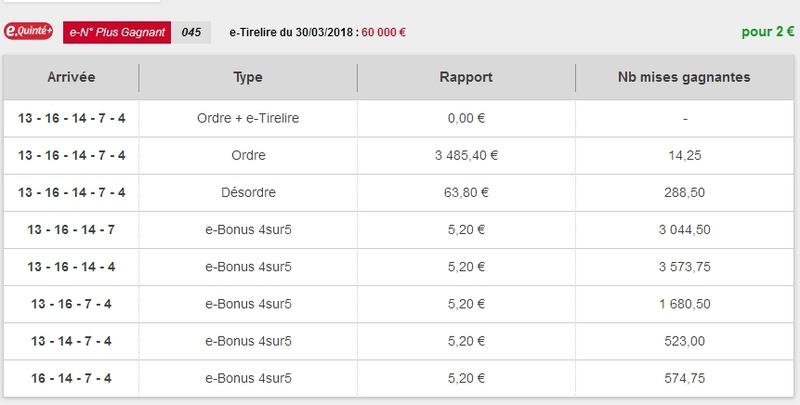 30/03/2018 --- VINCENNES --- R1C2 --- Mise 3 € => Gains 0 € Scree658