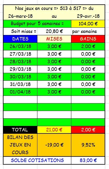01/04/2018 --- AUTEUIL --- R1C3 --- Mise 3 € => Gains 0 € Scree667