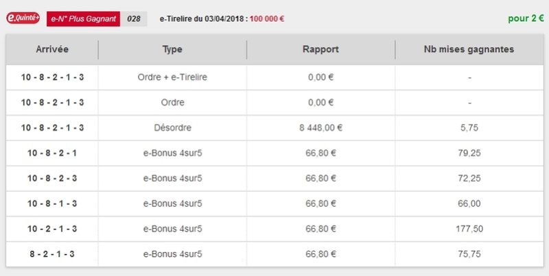 03/04/2018 --- CHANTILLY --- R1C3 --- Mise 3 € => Gains 0 € Scree674