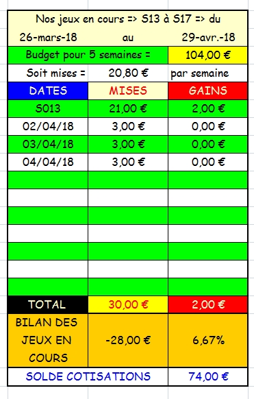 04/04/2018 --- ANGERS --- R1C1 --- Mise 3 € => Gains 0 € Scree679