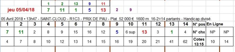 05/04/2018 --- SAINT-CLOUD --- R1C3 --- Mise 3 € => Gains 0 € Scree681