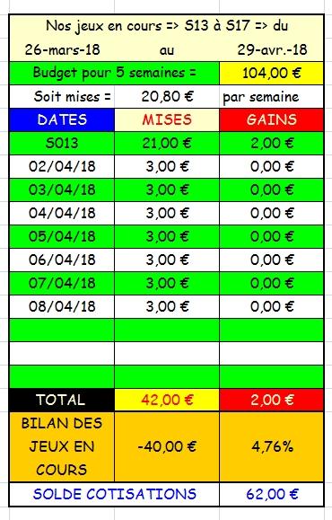 08/04/2018 --- LONGCHAMP --- R1C3 --- Mise 3 € => Gains 0 € Scree695