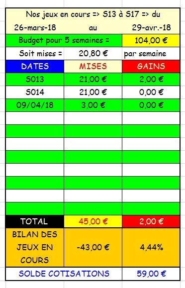 09/04/2018 --- DEAUVILLE --- R1C1 --- Mise 3 € => Gains 0 € Scree699