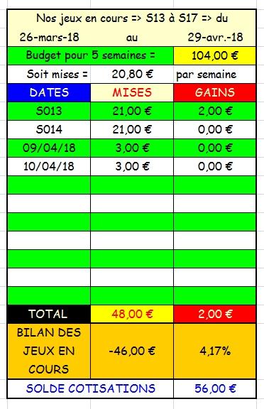 10/04/2018 --- COMPIEGNE --- R1C3 --- Mise 3 € => Gains 0 € Scree704