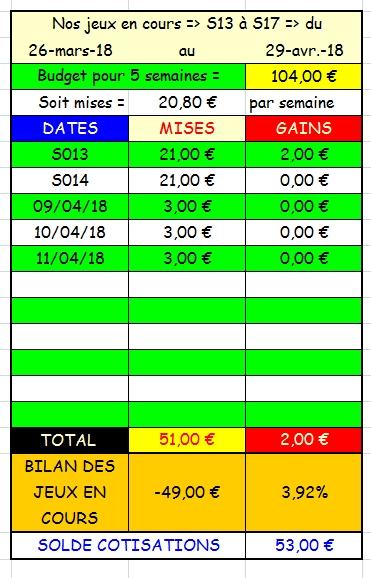 11/04/2018 --- LYON LA SOIE --- R1C1 --- Mise 3 € => Gains 0 € Scree707