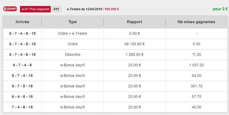 12/04/2018 --- AUTEUIL --- R1C4 --- Mise 3 € => Gains 0 € Scree711