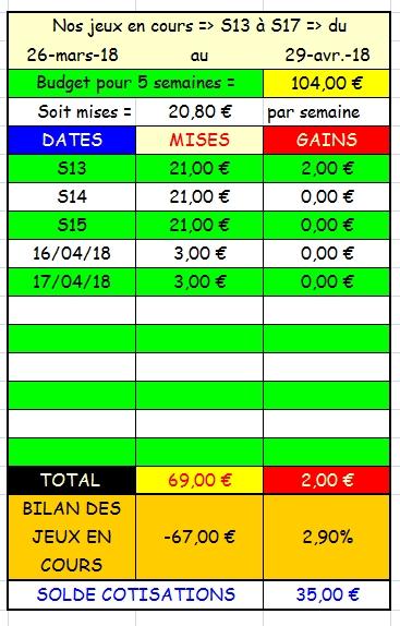 17/04/2018 --- MAISONS-LAFFITTE --- R1C4 --- Mise 3 € => Gains 0 € Scree730