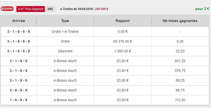 18/04/2018 --- PONTCHATEAU --- R1C1 --- Mise 3 € => Gains 0 € Scree735