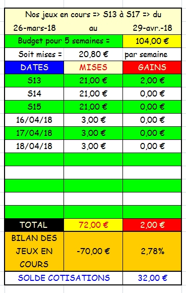 18/04/2018 --- PONTCHATEAU --- R1C1 --- Mise 3 € => Gains 0 € Scree736