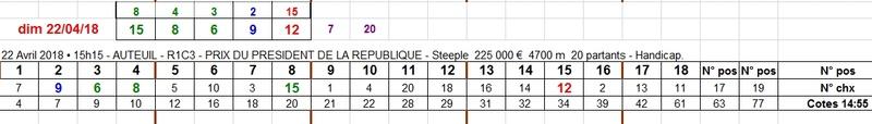 22/04/2018 --- AUTEUIL --- R1C3 --- Mise 3 € => Gains 0 € Scree751