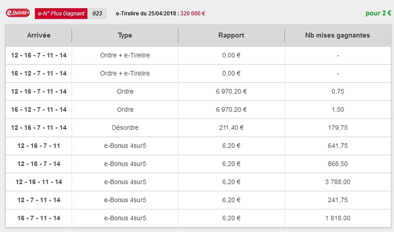 25/04/2018 --- AGEN LA GARENNE --- R1C2 --- Mise 3 € => Gains 3,1 € Scree764