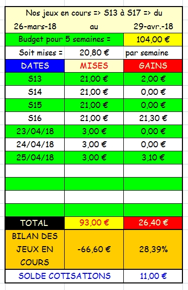 25/04/2018 --- AGEN LA GARENNE --- R1C2 --- Mise 3 € => Gains 3,1 € Scree765