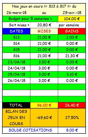 26/04/2018 --- COMPIEGNE --- R1C3 --- Mise 3 € => Gains 0 € Scree771