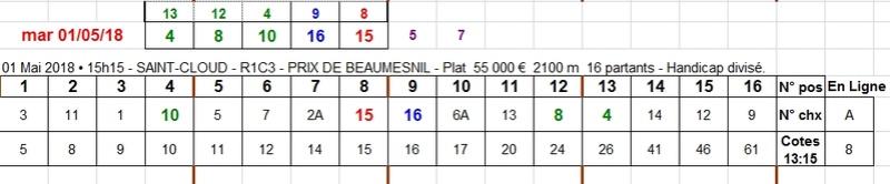 01/05/2018 --- SAINT-CLOUD --- R1C3 --- Mise 3 € => Gains 0 € Scree787