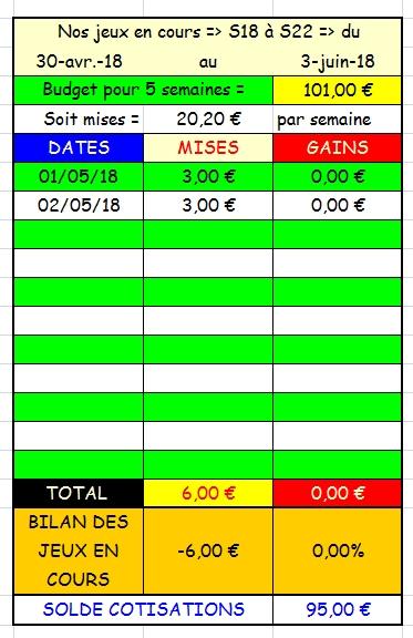 02/05/2018 --- SAINT-GALMIER --- R1C1 --- Mise 3 € => Gains 0 € Scree790