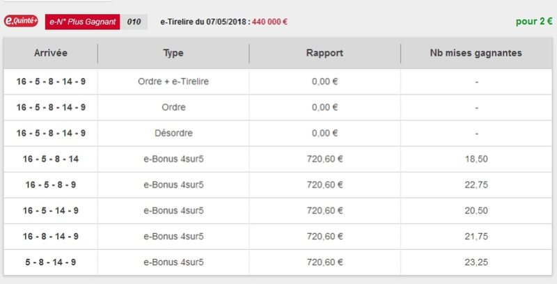 07/05/2018 --- CHANTILLY --- R1C1 --- Mise 3 € => Gains 0 € Scree810
