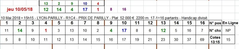 10/05/2018 --- LYON-PARILLY --- R1C4 --- Mise 3 € => Gains 0 € Scree820