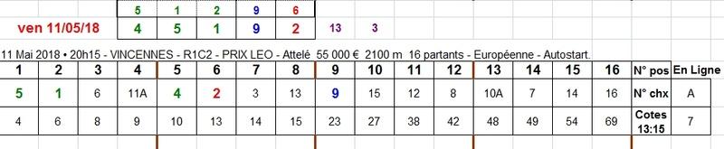 11/05/2018 --- VINCENNES --- R1C2 --- Mise 3 € => Gains 0 € Scree824