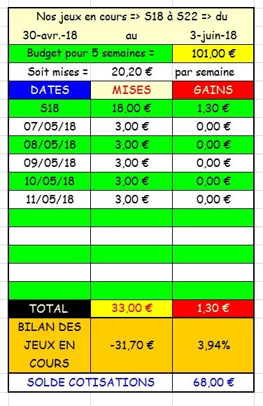 11/05/2018 --- VINCENNES --- R1C2 --- Mise 3 € => Gains 0 € Scree826