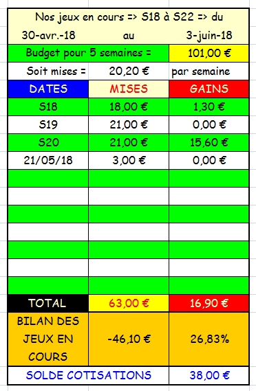 21/05/2018 --- SAINT-CLOUD --- R1C3 --- Mise 3 € => Gains 0 € Scree867