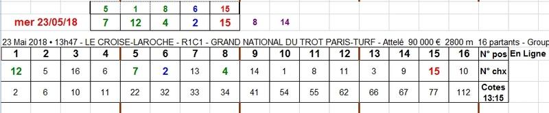 23/05/2018 --- LE CROISE-LAROCHE --- R1C1 --- Mise 3 € => Gains 0 € Scree873