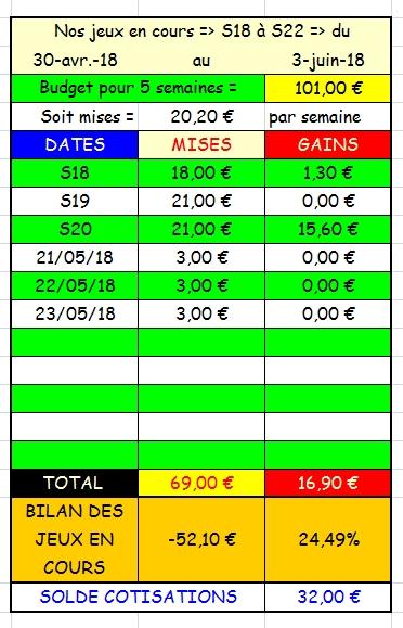 23/05/2018 --- LE CROISE-LAROCHE --- R1C1 --- Mise 3 € => Gains 0 € Scree874