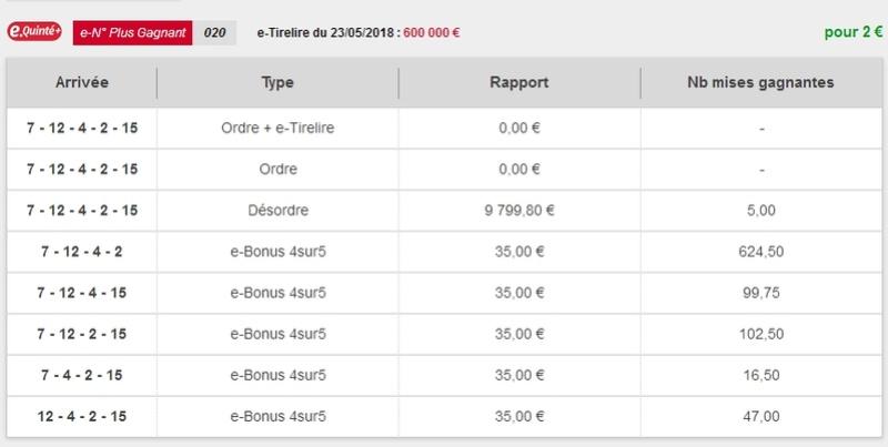 23/05/2018 --- LE CROISE-LAROCHE --- R1C1 --- Mise 3 € => Gains 0 € Scree875